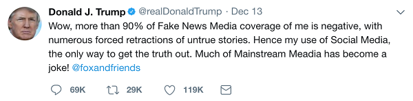 Wow, more than 90% of Fake News Media coverage of me is negative, with numerous forced retractions of untrue stories. Hence my use of Social Media, the only way to get the truth out. Much of Mainstream Meadia has become a joke!